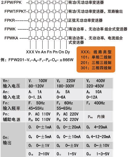 FPK无功功率变送器